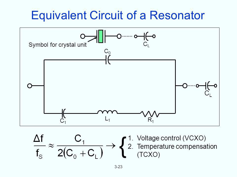 Equivalent Circuit of a Resonator