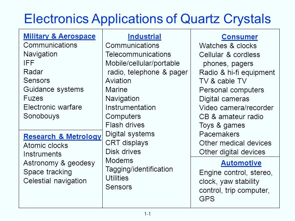 Electronics Applications of Quartz Crystals
