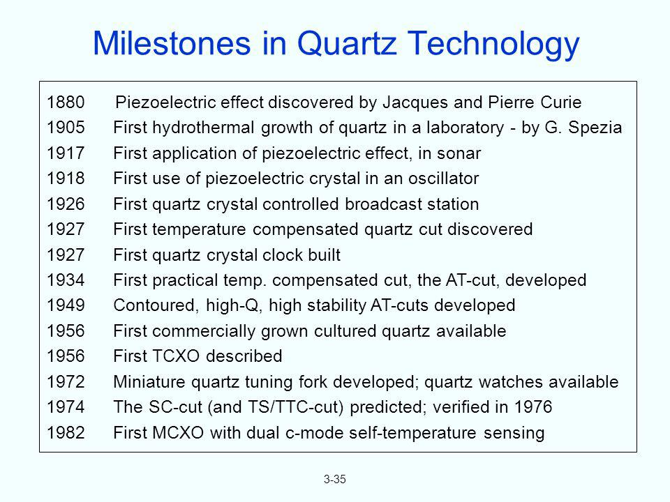 Milestones in Quartz Technology