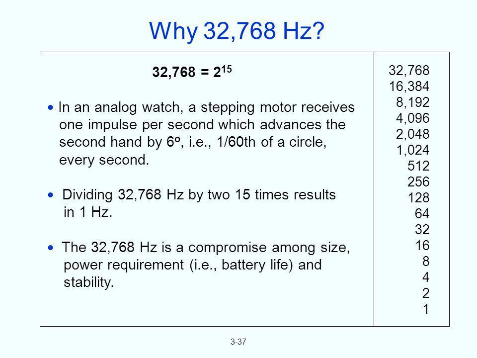 Why 32,768 Hz 3-37. 32,768. 16,384. 8,192. 4,096. 2,048. 1,024. 512. 256. 128. 64. 32. 16.