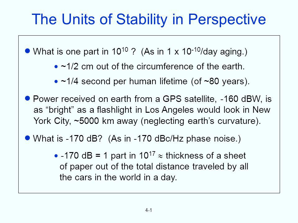 The Units of Stability in Perspective