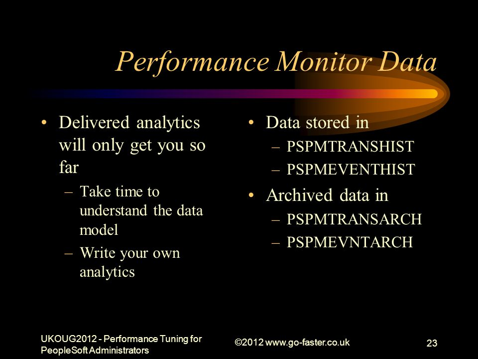 Performance Monitor Data