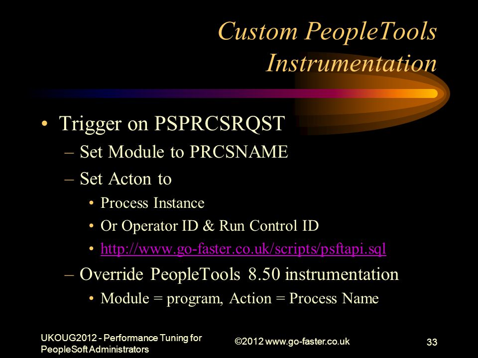 Custom PeopleTools Instrumentation