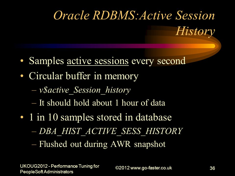 Oracle RDBMS:Active Session History