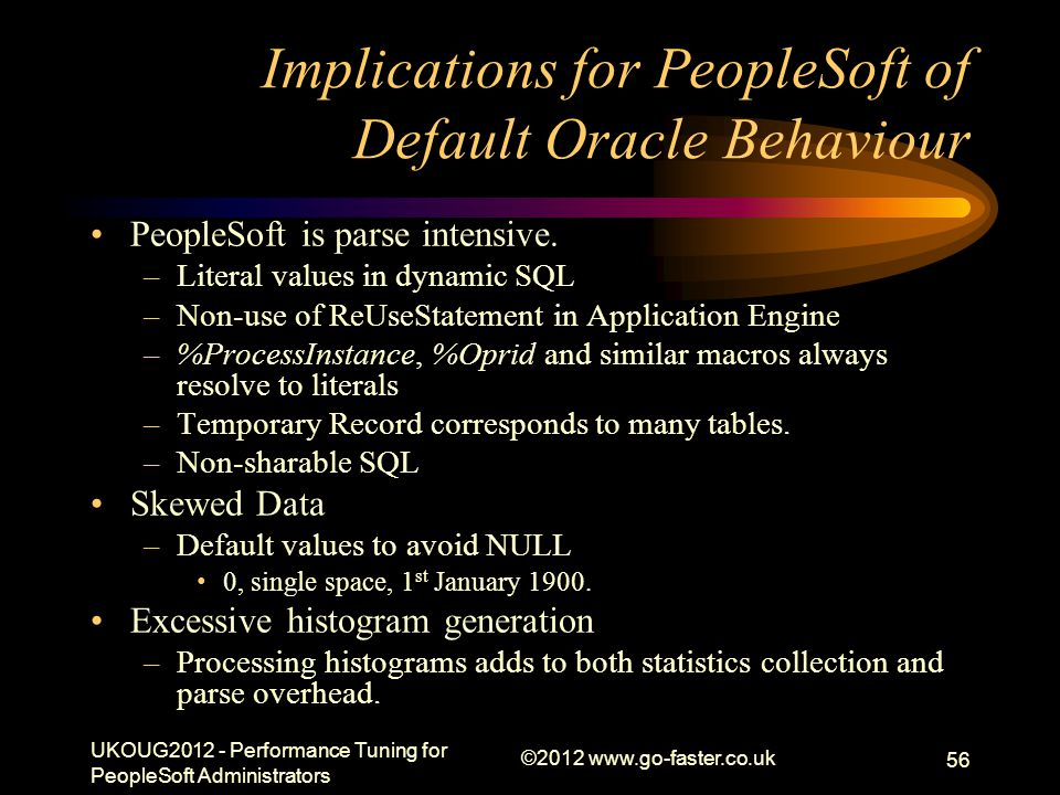 Oracle degree default