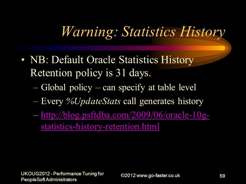 Warning: Statistics History