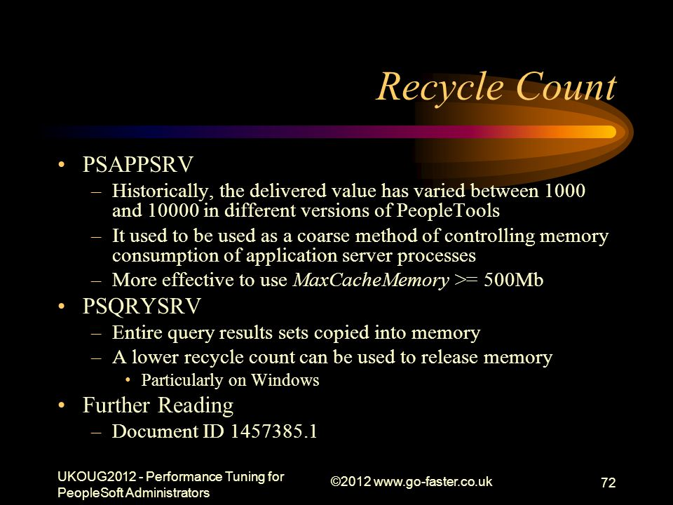 Recycle Count PSAPPSRV PSQRYSRV Further Reading