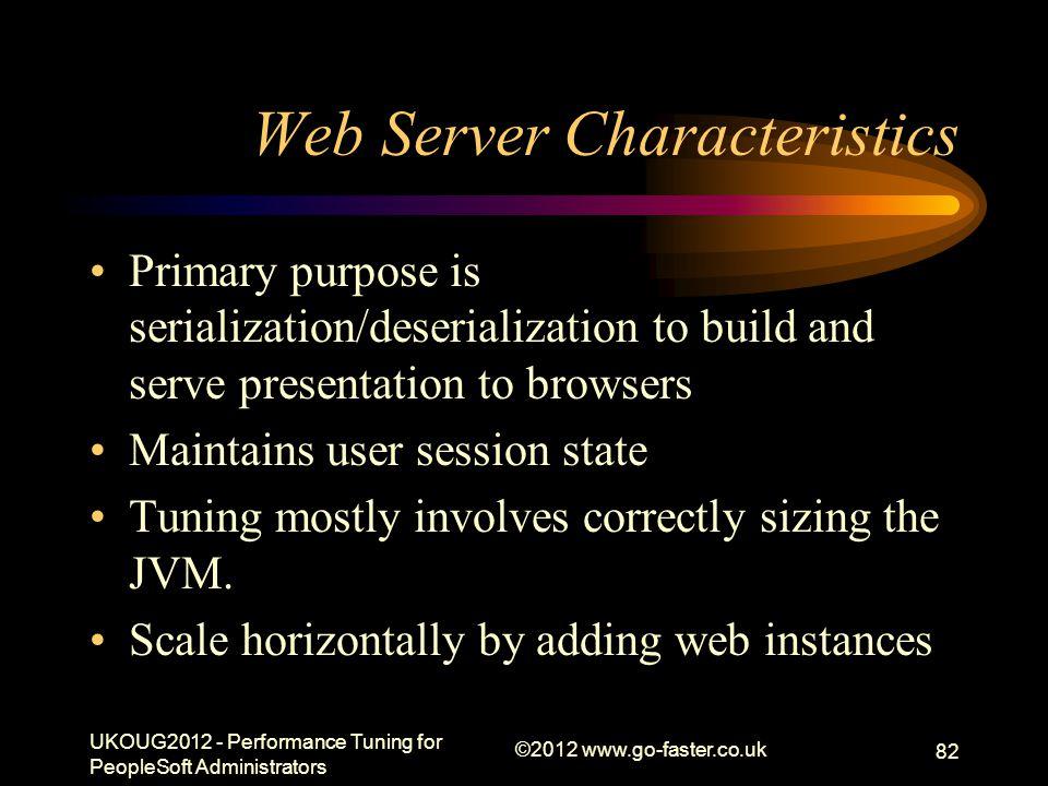 Web Server Characteristics
