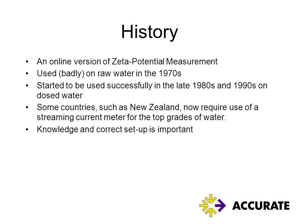 History An online version of Zeta-Potential Measurement