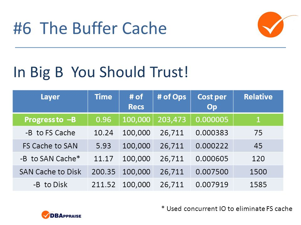 #6 The Buffer Cache In Big B You Should Trust! Layer Time # of Recs