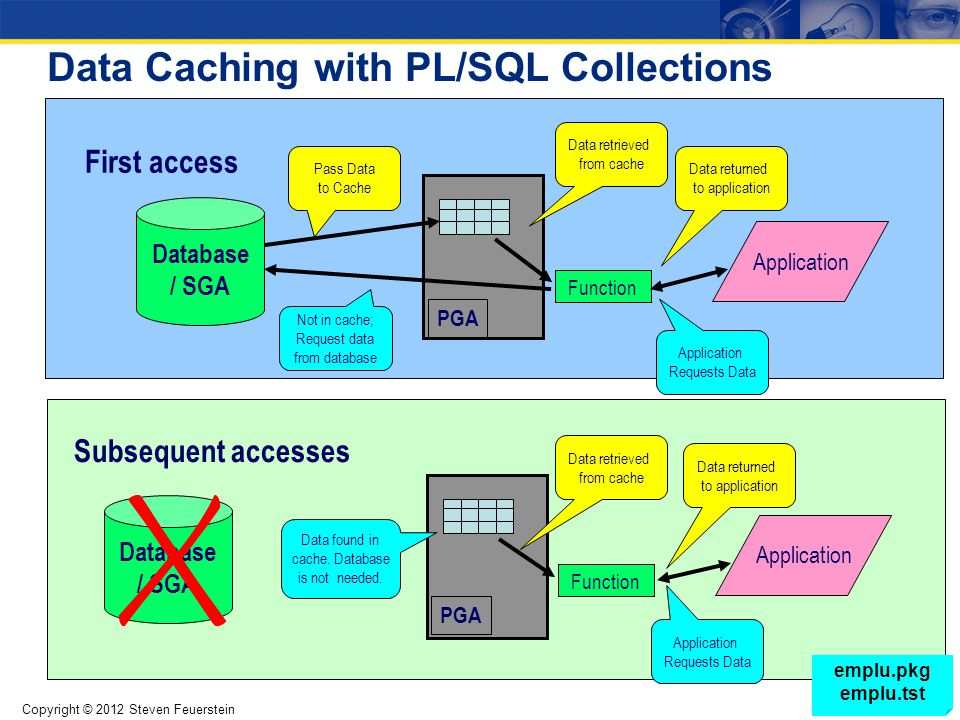 PGA Caching: Things to keep in mind