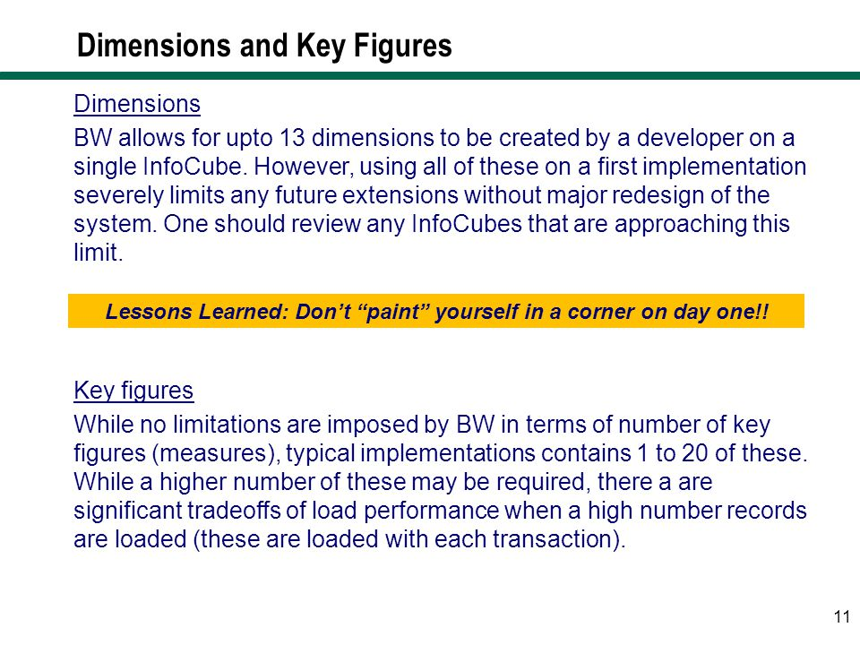 Dimensions and Key Figures