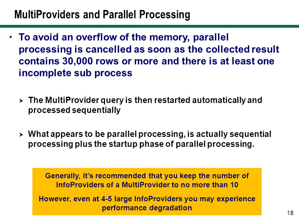 MultiProviders and Parallel Processing