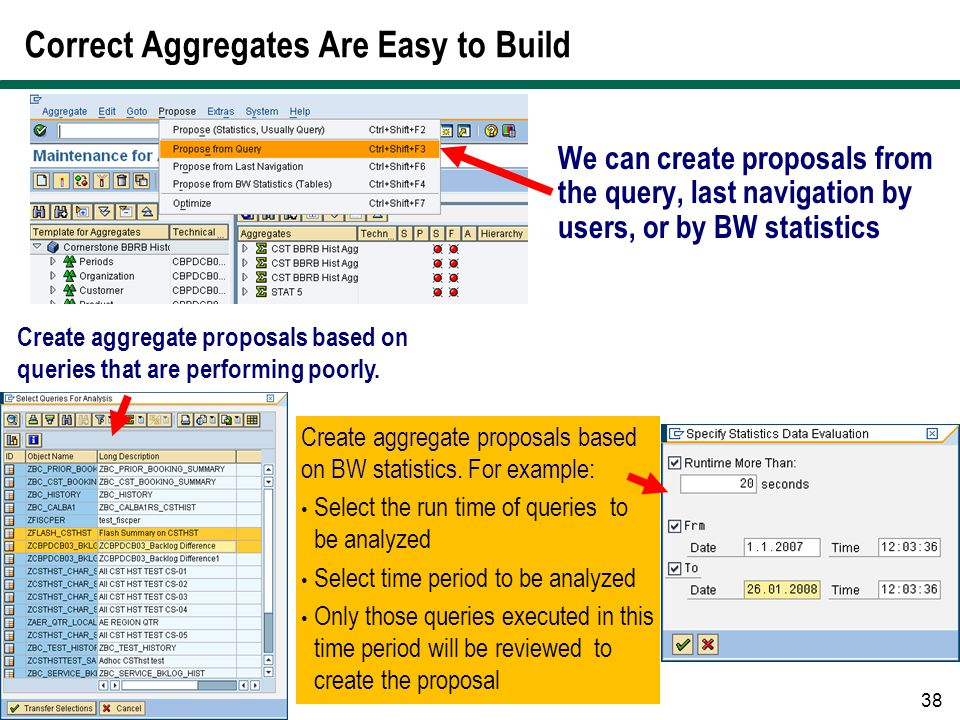 Correct Aggregates Are Easy to Build