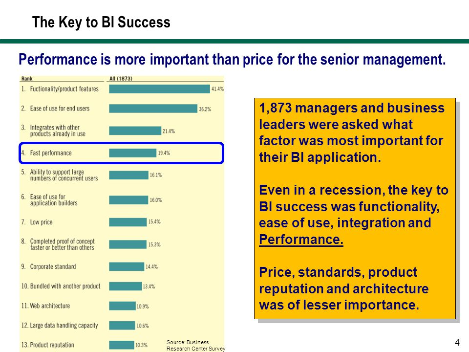 Performance is more important than price for the senior management.