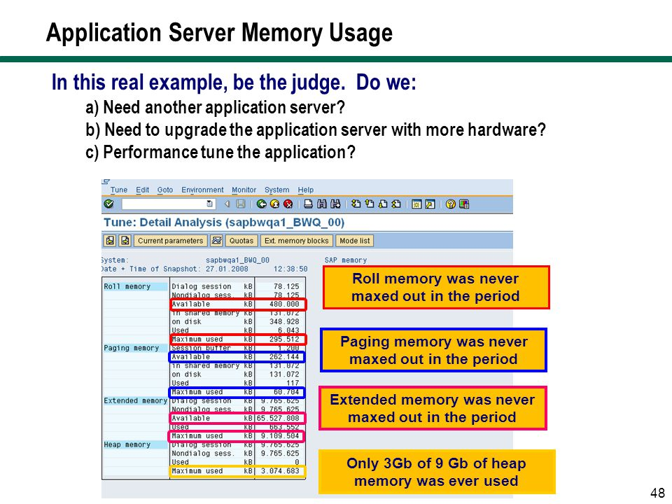 Application Server Memory Usage