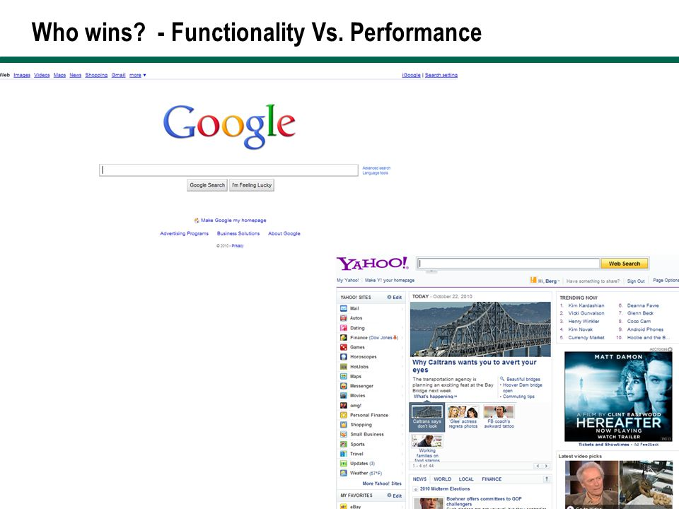 Who wins - Functionality Vs. Performance