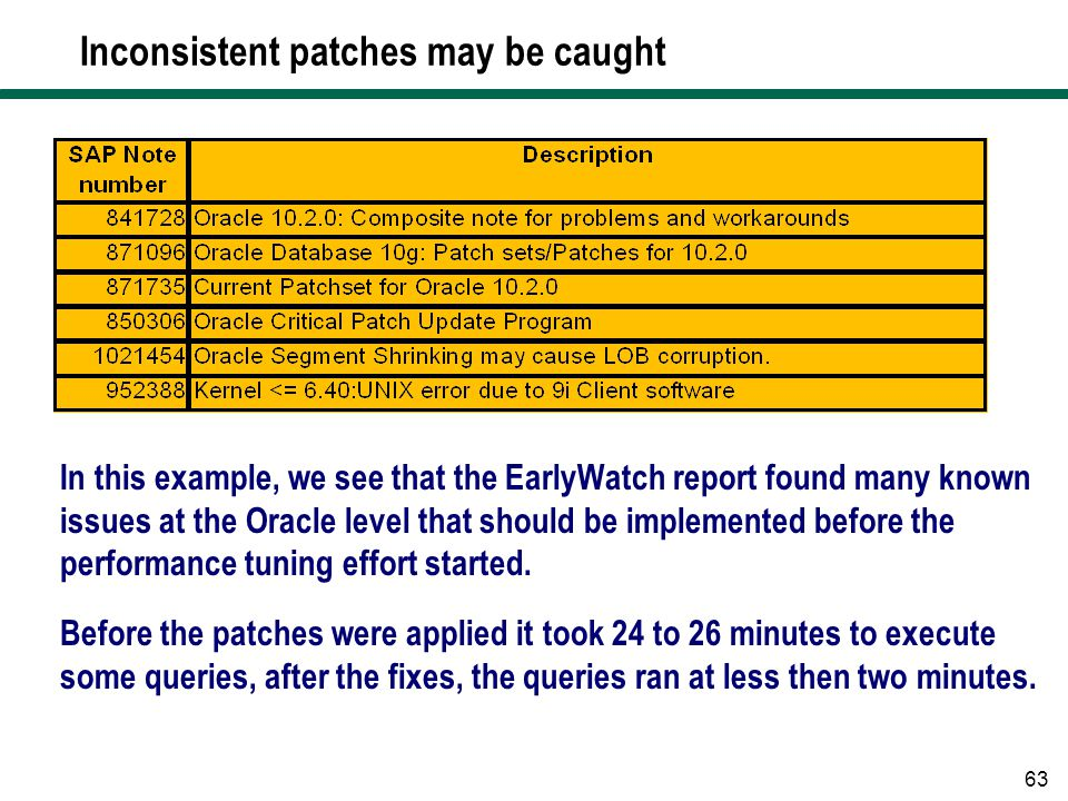 Inconsistent patches may be caught