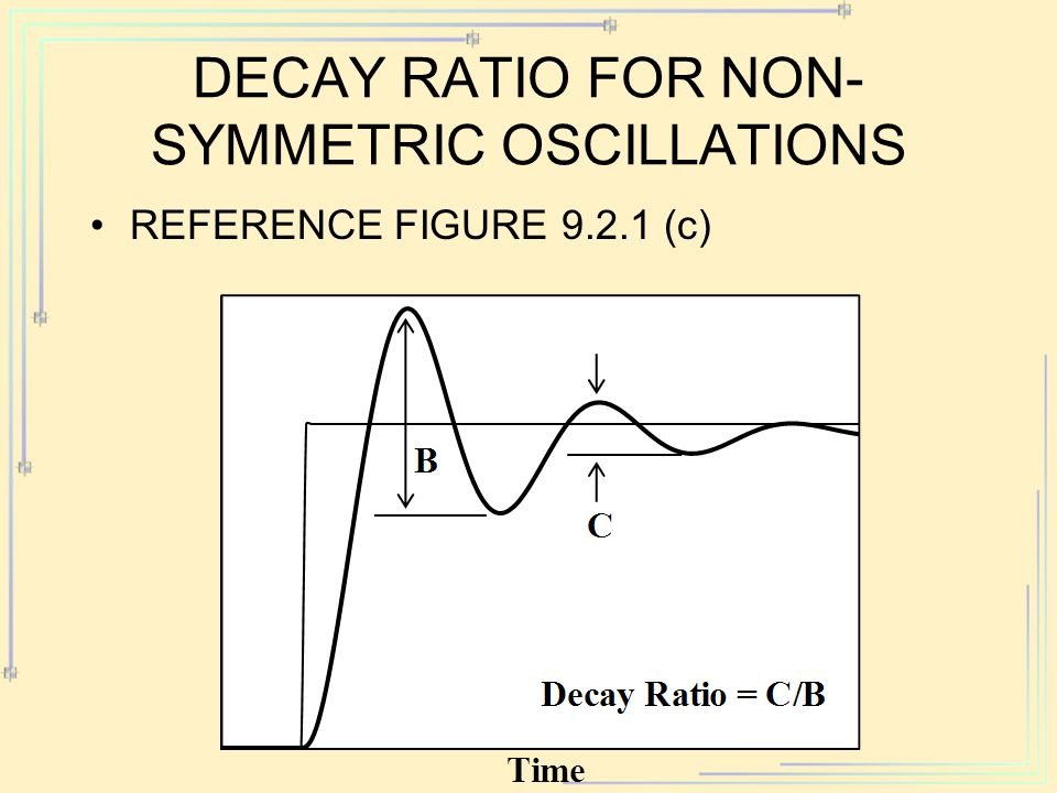 Decay Ratio for Non-Symmetric Oscillations