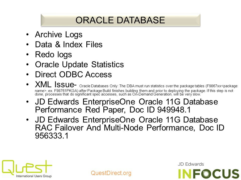 ORACLE DATABASE Archive Logs Data & Index Files Redo logs