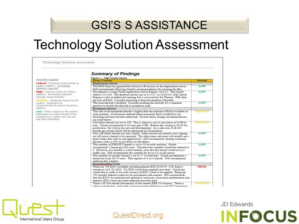 Technology Solution Assessment