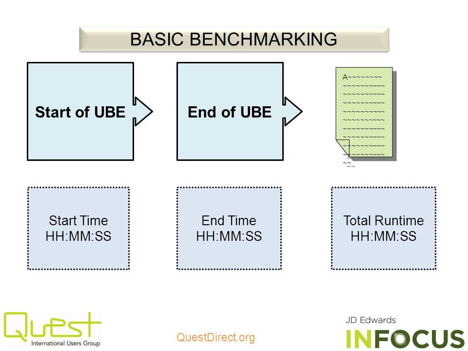 BASIC BENCHMARKING Start of UBE End of UBE Start Time HH:MM:SS