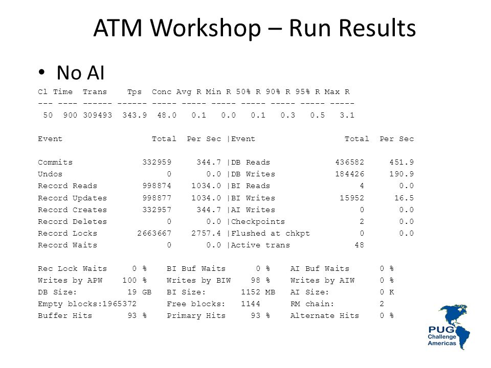 ATM Workshop – Run Results