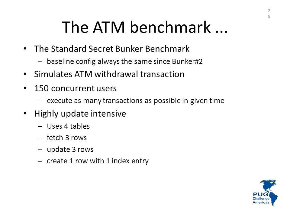 The ATM benchmark ... The Standard Secret Bunker Benchmark