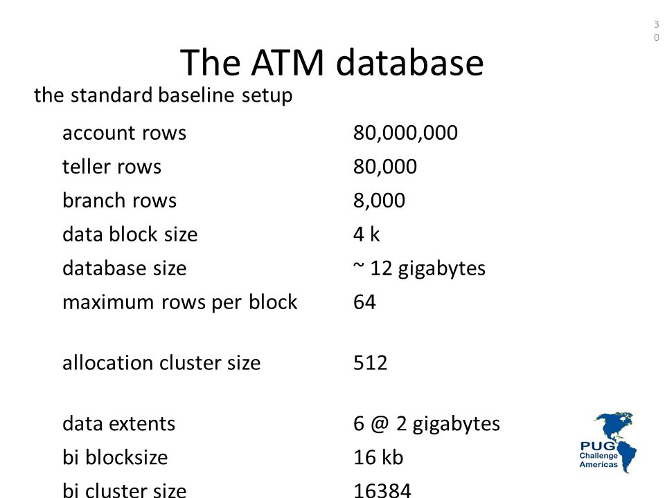 The ATM database the standard baseline setup account rows 80,000,000