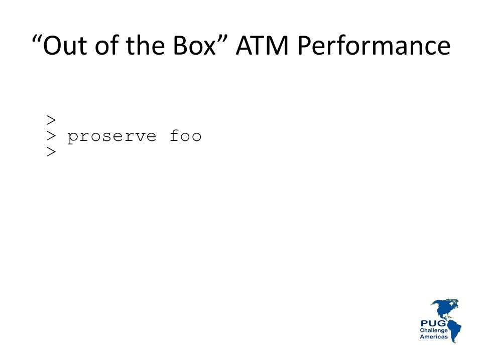 Out of the Box ATM Performance