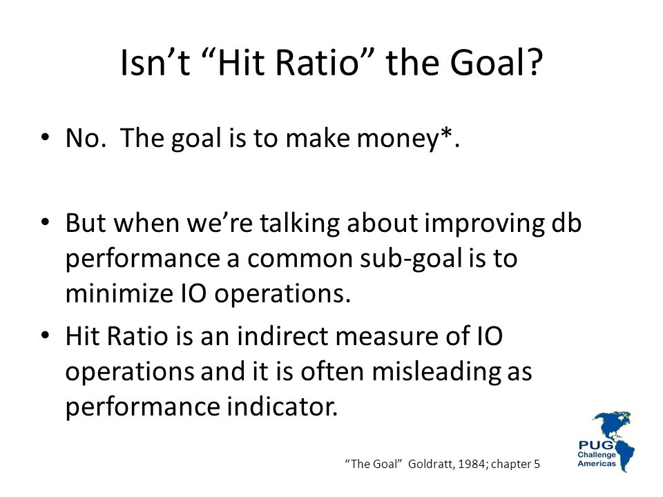 Isn't Hit Ratio the Goal