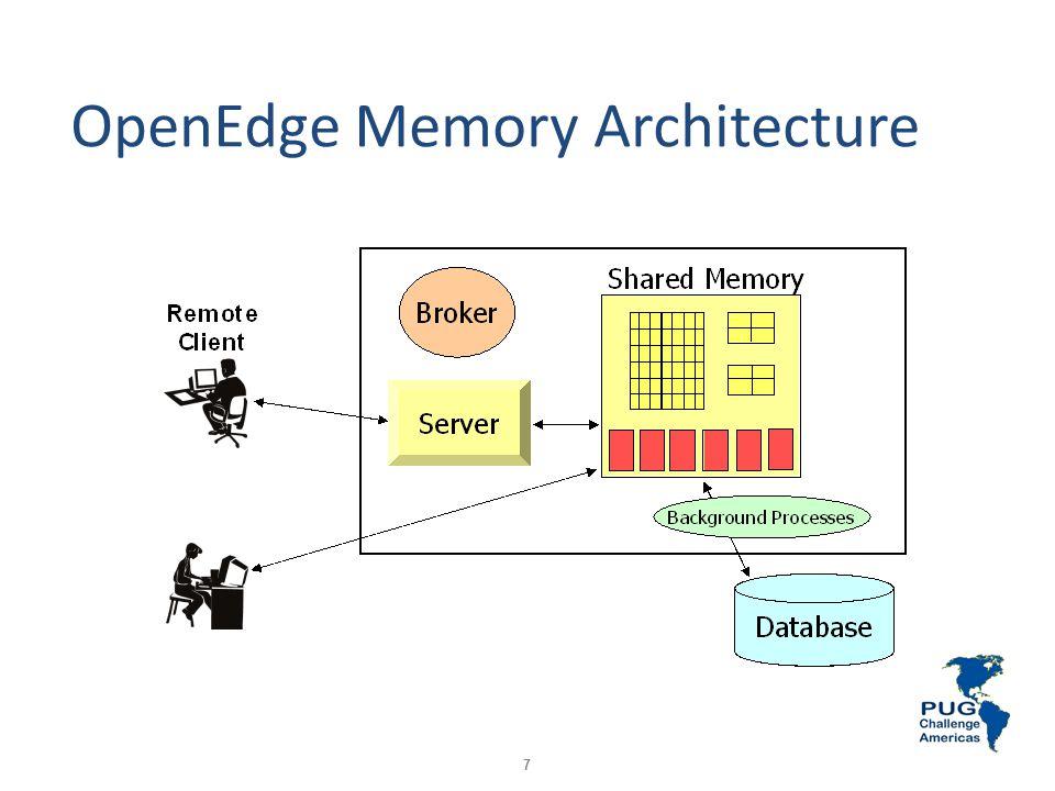 OpenEdge Memory Architecture