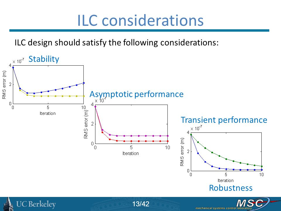 ILC considerations ILC design should satisfy the following considerations: Stability. Asymptotic performance.