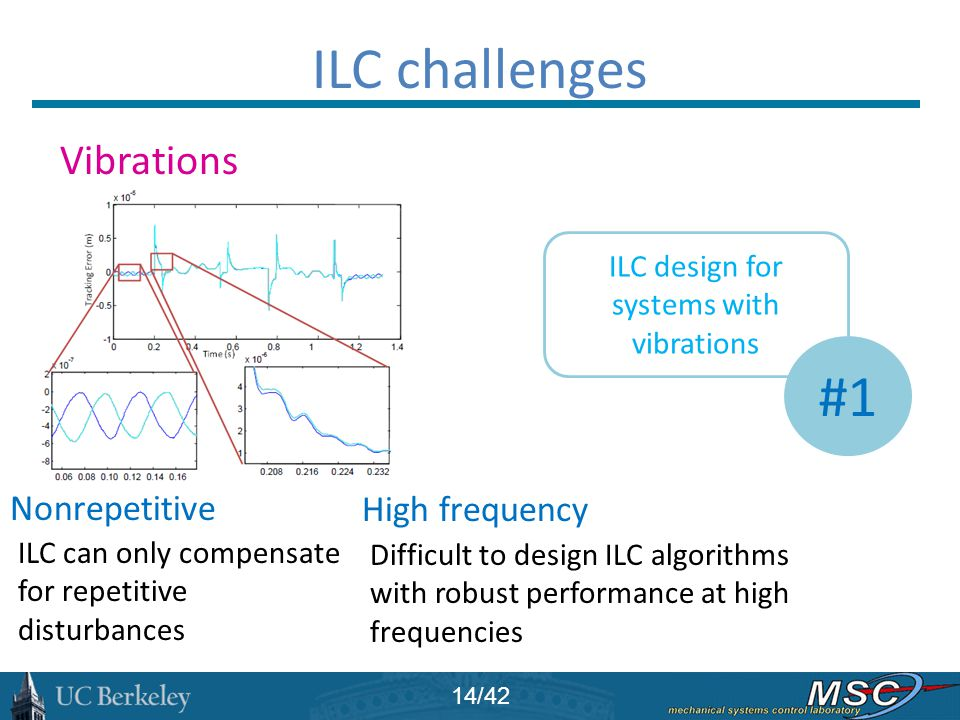 ILC design for systems with vibrations