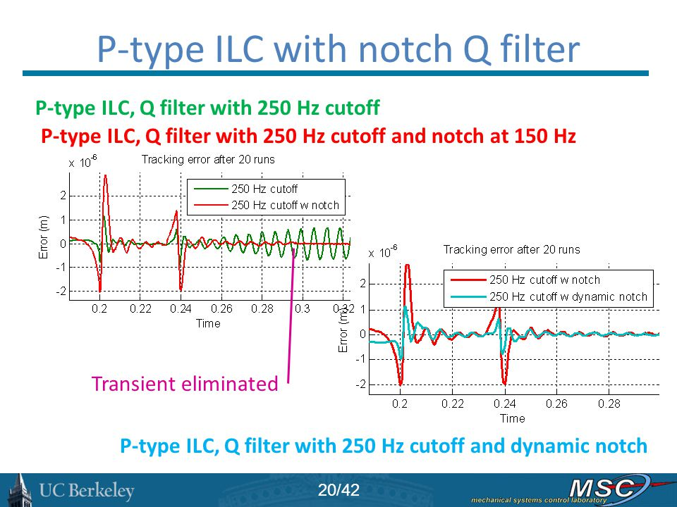 P-type ILC with notch Q filter