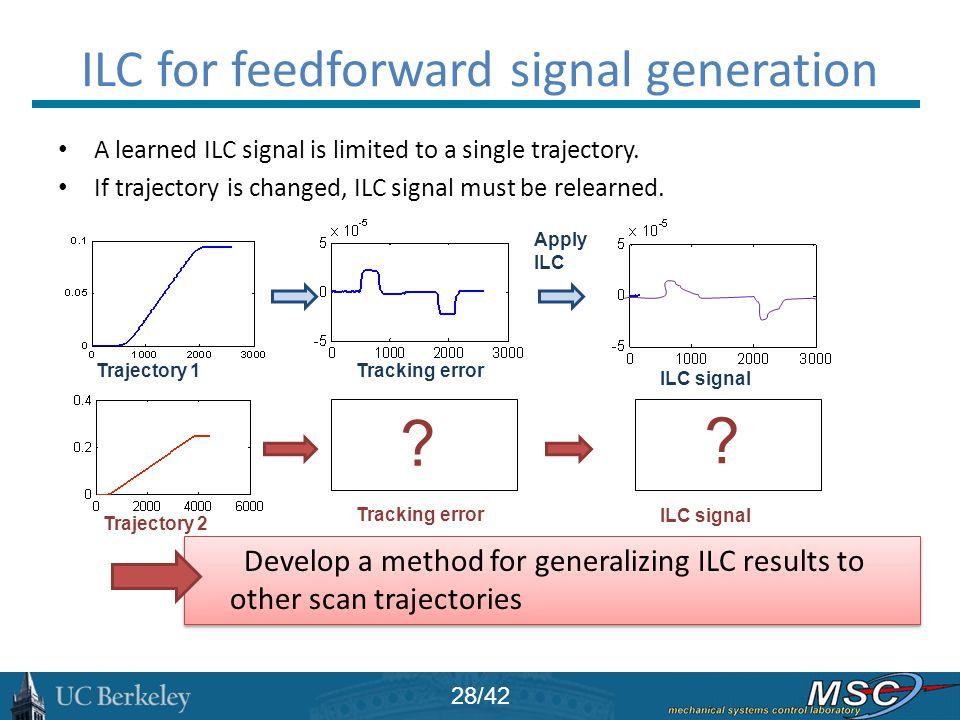 ILC for feedforward signal generation