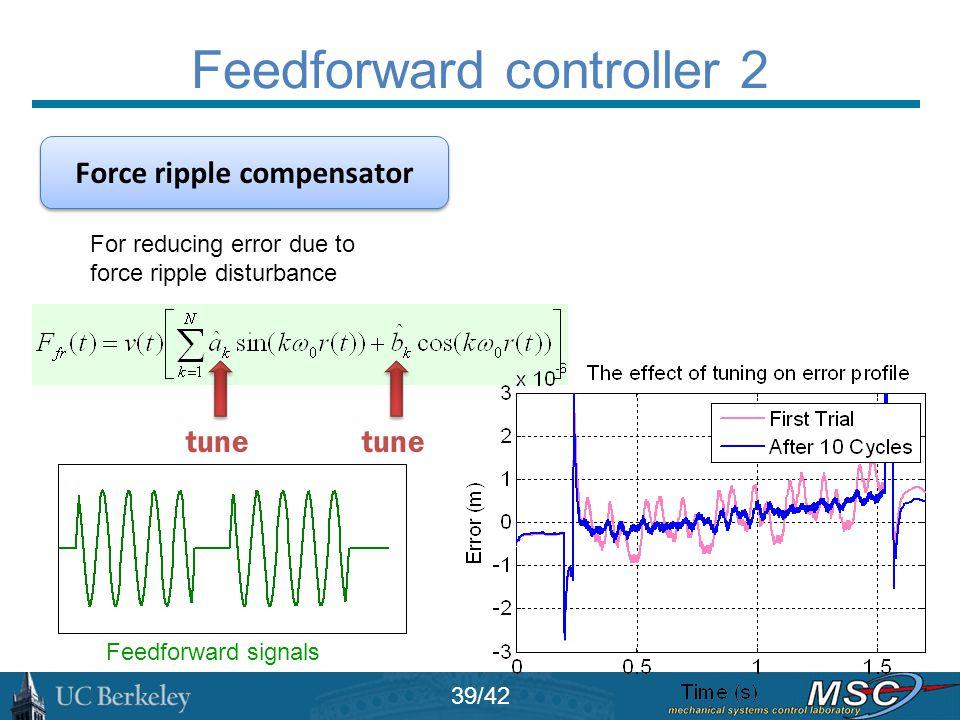 Feedforward controller 2