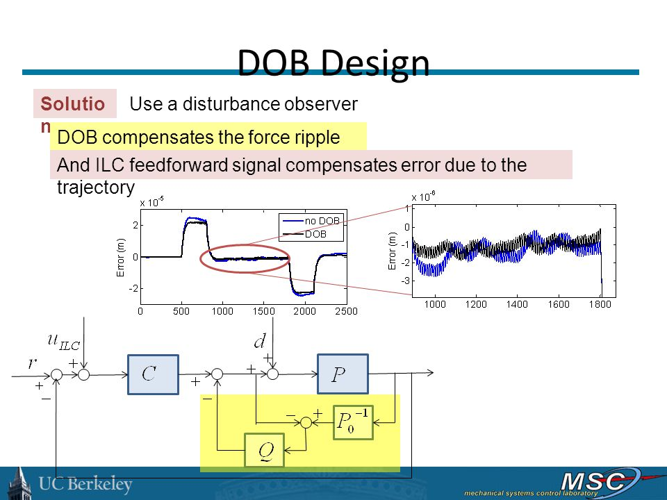 DOB Design Solution: Use a disturbance observer