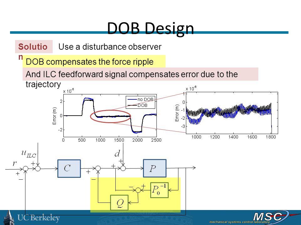 DOB Design Solution: Use a disturbance observer
