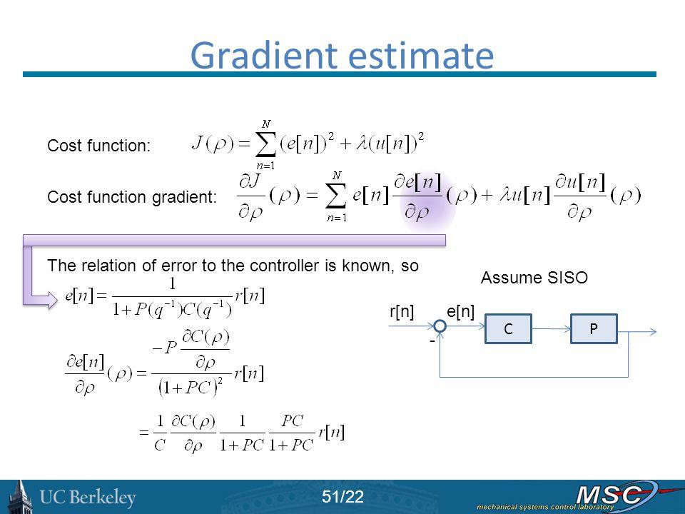 Gradient estimate Cost function: Cost function gradient: