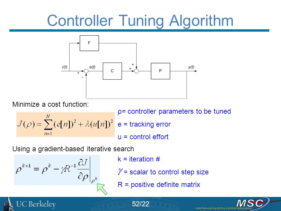 Controller Tuning Algorithm