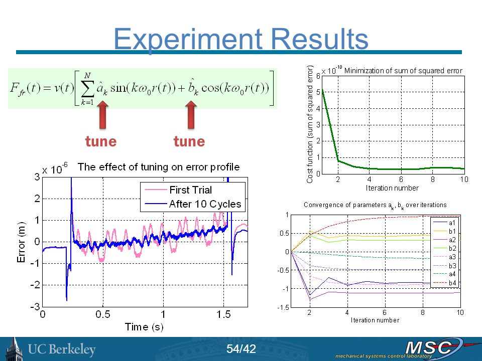 Experiment Results tune tune 54/42