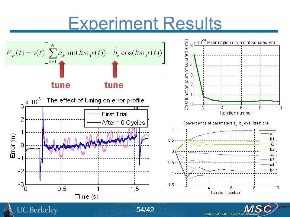 Experiment Results tune tune 54/42