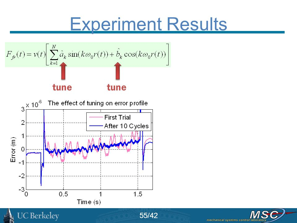Experiment Results tune tune 55/42