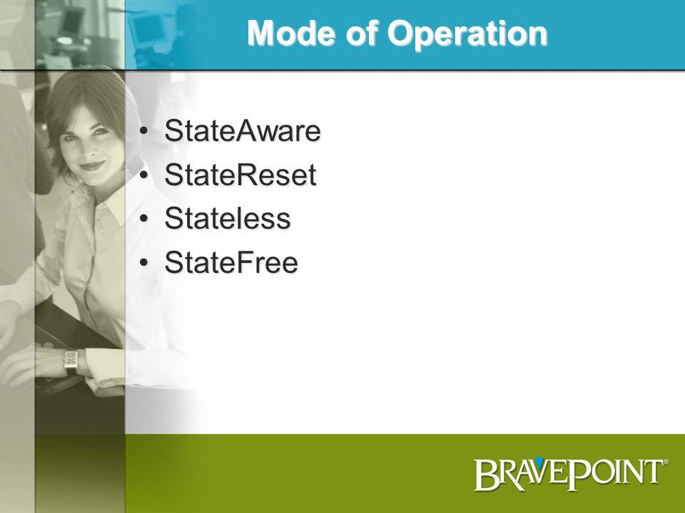 Mode of Operation StateAware StateReset Stateless StateFree