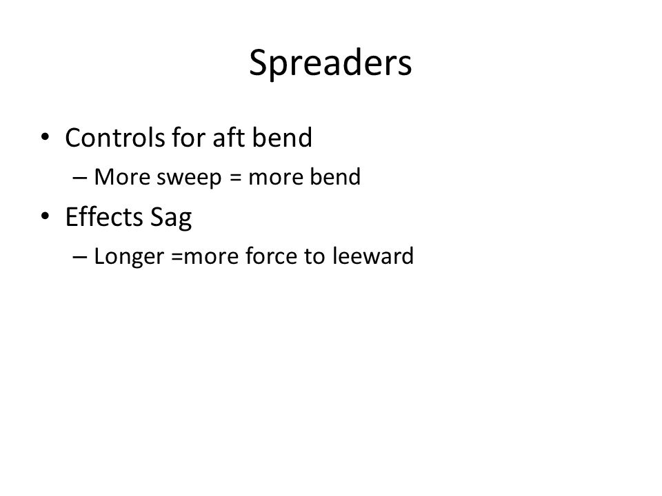 Spreaders Controls for aft bend Effects Sag More sweep = more bend
