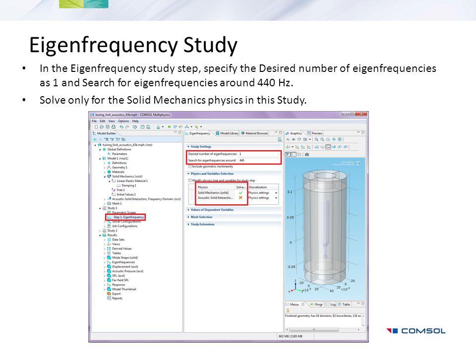 Eigenfrequency Study