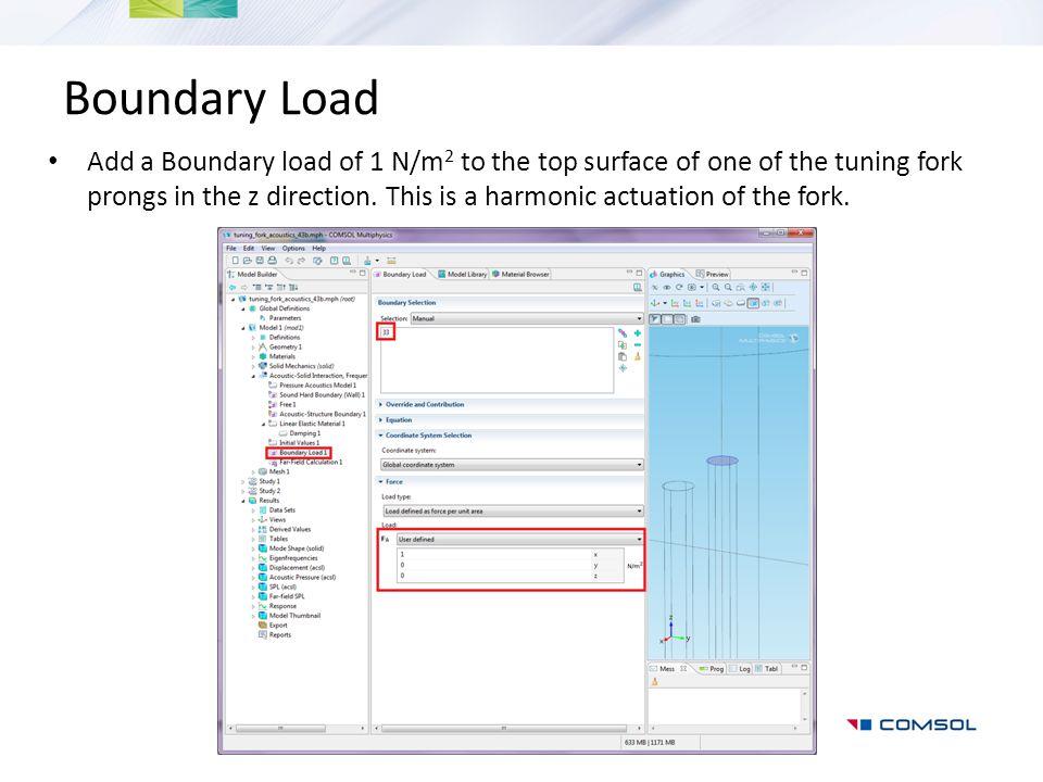 Boundary Load