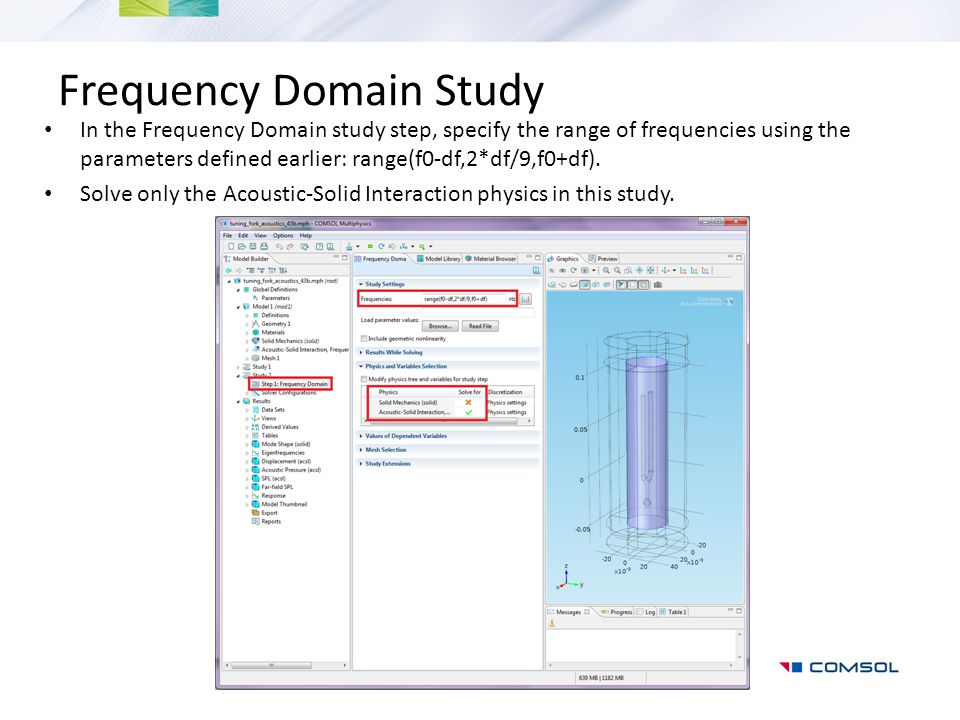 Frequency Domain Study