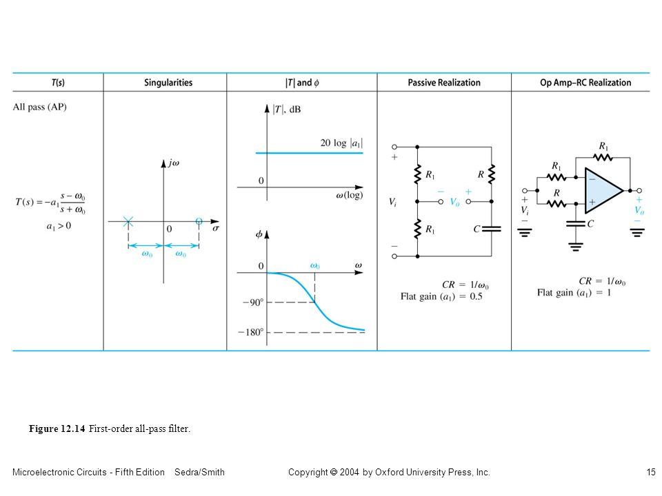 sedr42021_1214a.jpg Figure 12.14 First-order all-pass filter.